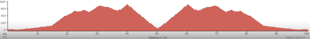 That big V-shape in the middle is down and then the climb back up from Sa Calobra...